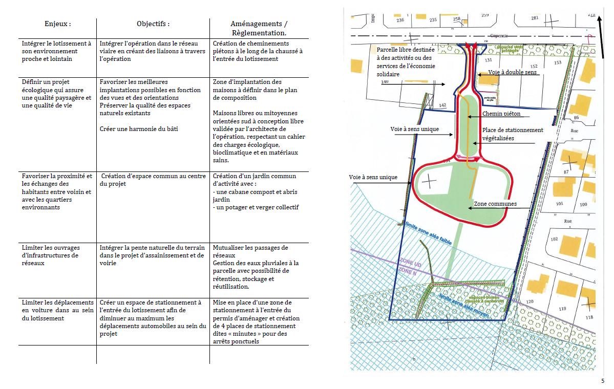 Lotissement Ecologique « HABITAT ECOPERNIC » à Pau - plan et description projet